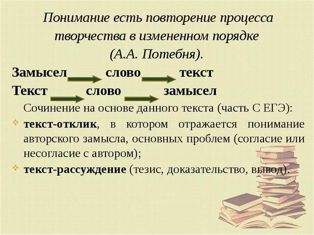 Понимание есть повторение процесса творчества в измененном порядке (А.А. Поте...