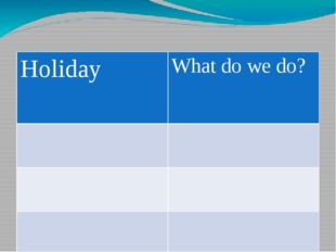 How do we celebrate these holidays? 5 min Holiday What do we do?