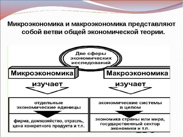 Микроэкономика и макроэкономика представляют собой ветви общей экономической...