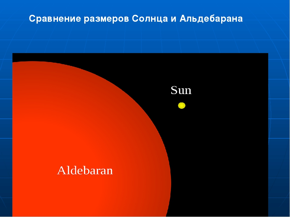Сравнение размеров Солнца и Альдебарана