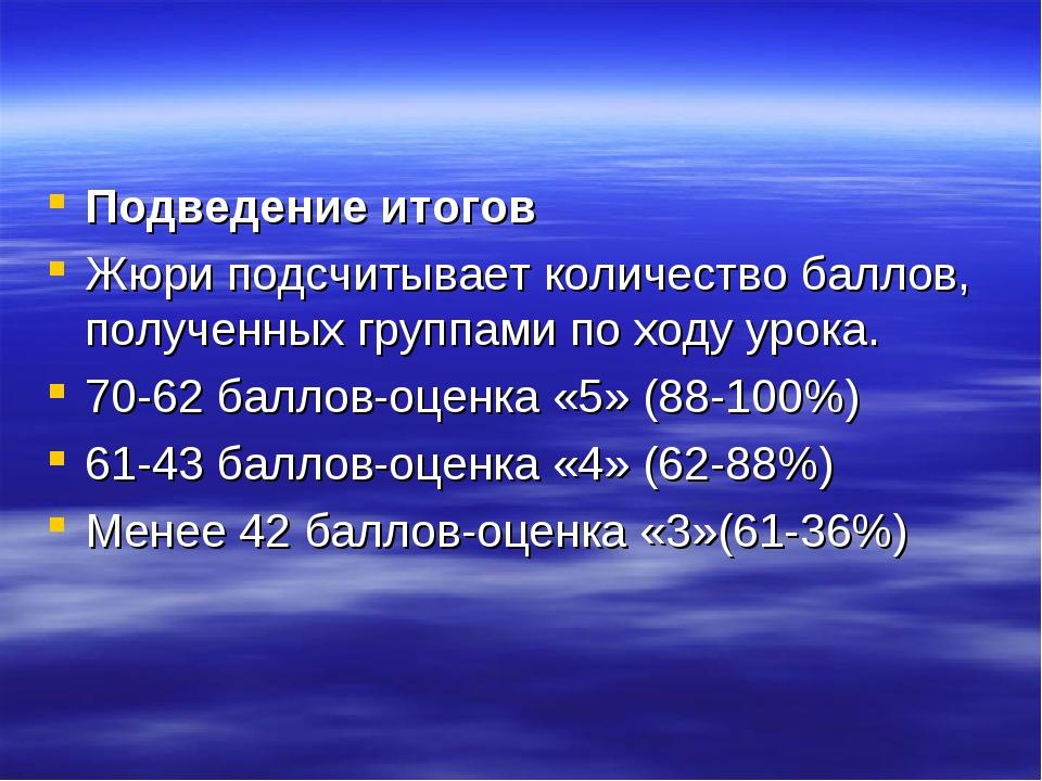 Подведение итогов Жюри подсчитывает количество баллов, полученных группами п...