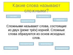 Какие слова называют сложными? Сложными называют слова, состоящие из двух (ре