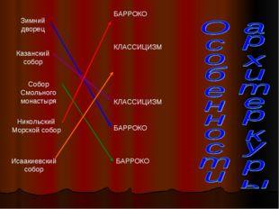 Собор Смольного монастыря Зимний дворец Никольский Морской собор Казанский со