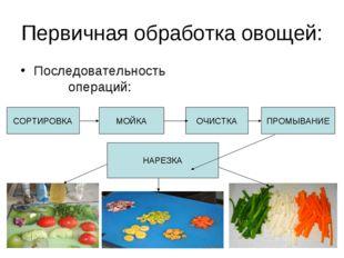 Первичная обработка овощей: Последовательность операций: СОРТИРОВКА МОЙКА ОЧИ