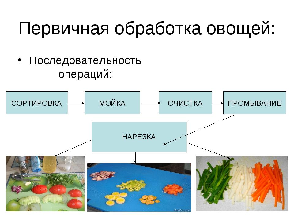 Первичная обработка овощей: Последовательность операций: СОРТИРОВКА МОЙКА ОЧИ...