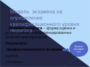 Модель экзамена на определение квалификационного уровня педагога Экзамен педа