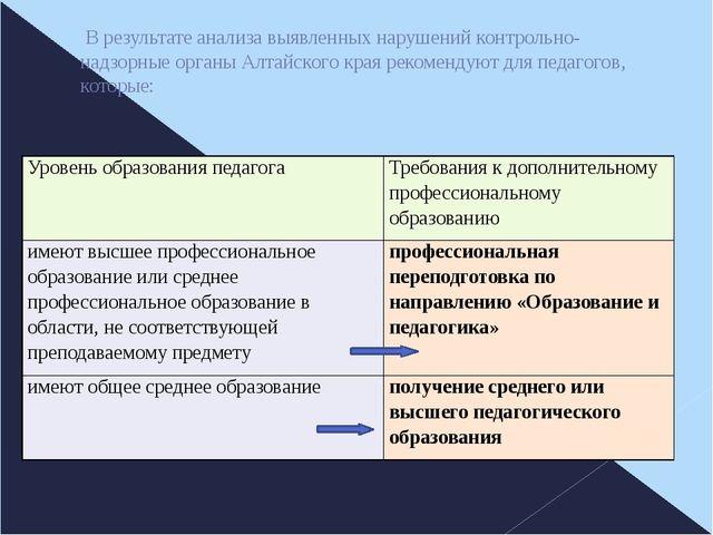 В результате анализа выявленных нарушений контрольно-надзорные органы Алтайс...