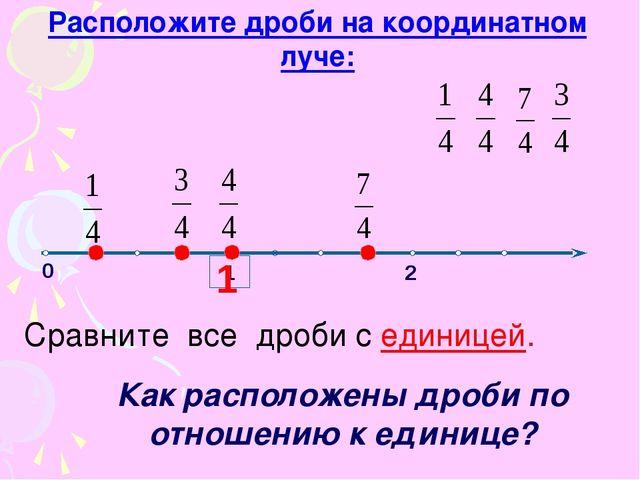 1 0 2 Сравните все дроби с единицей. Расположите дроби на координатном луче:...