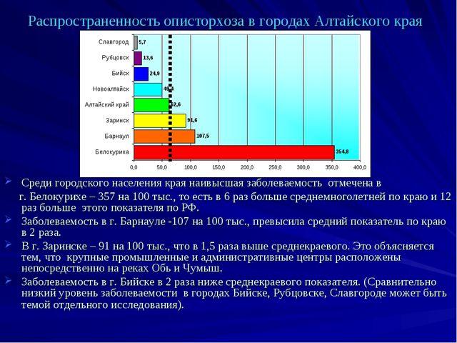 Распространенность описторхоза в городах Алтайского края Среди городского нас...