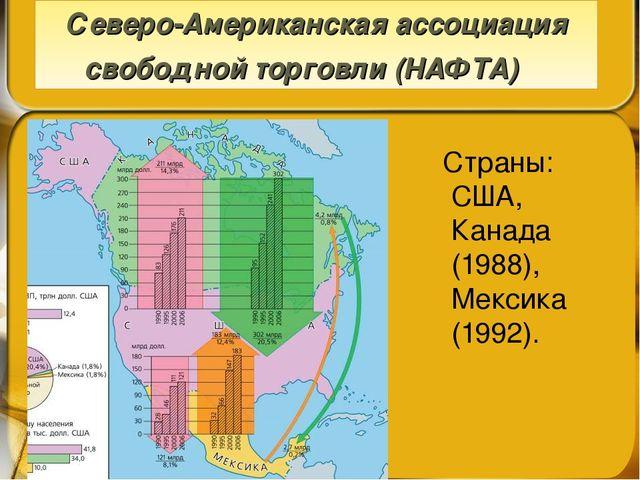 Страны: США, Канада (1988), Мексика (1992). Северо-Американская ассоциация с...