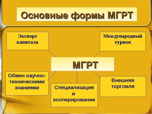 Основные формы МГРТ Обмен научно-техническими знаниями Внешняя торговля Специ...