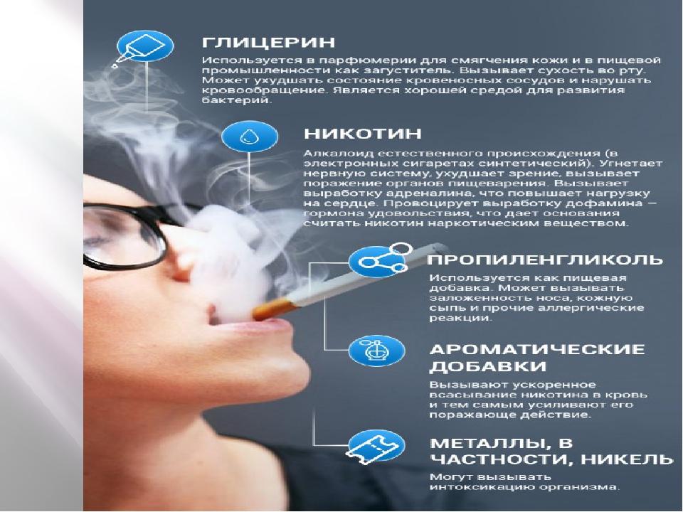 начала вред от электронных сигарет картинки интенсивности