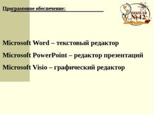 Microsoft Word – текстовый редактор Microsoft PowerPoint – редактор презента