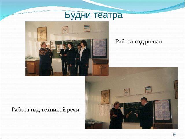 Будни театра Работа над ролью * Работа над техникой речи