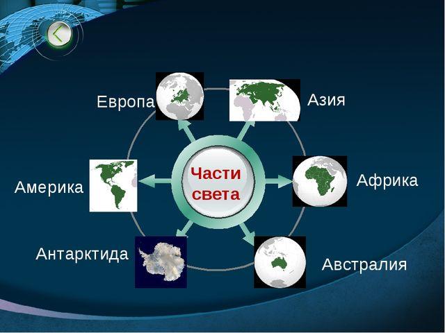 Части света Азия Европа Африка Австралия Америка Антарктида