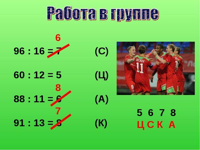 96 : 16 = 7 (С) 60 : 12 = 5 (Ц) 88 : 11 = 6 (А) 91 : 13 = 8 (К) 6 8 7 5 6 7 8...