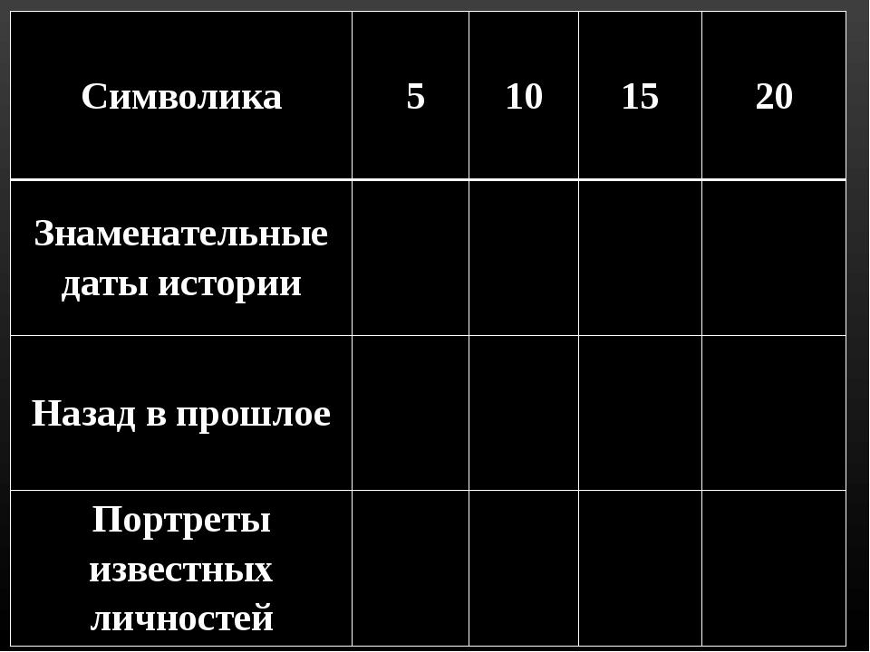 Назовите Авторов гимна и герба РК? Слова-Н.Назарбаева, Ж.Нажимединова, музык...