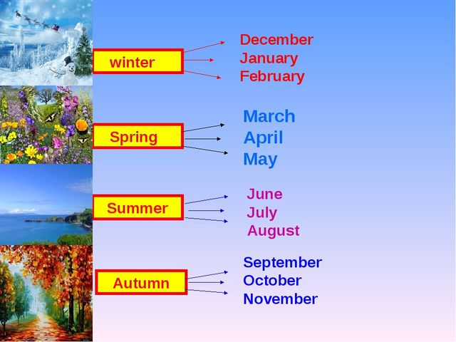 winter December January February Spring March April May Summer June July Aug...