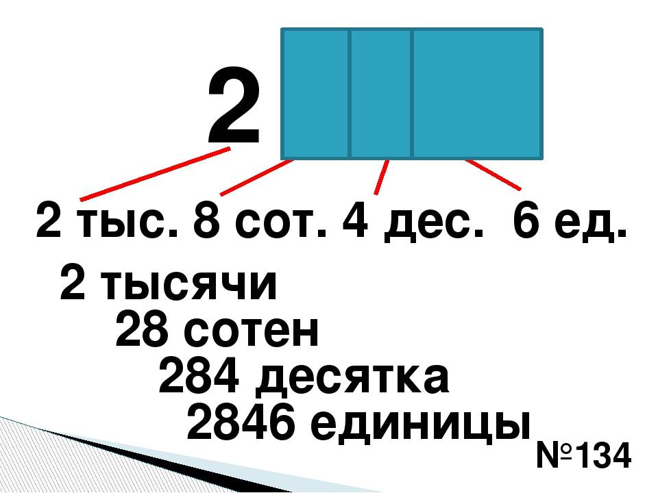 №134 2 846 2 тыс. 8 сот. 4 дес. 6 ед. 2 тысячи 28 сотен 284 десятка 2846 един...
