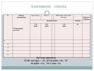 Assessment criteria Бағалау шкаласы 55-60- жоғары – «5», 45-54 дейін -«4», 35