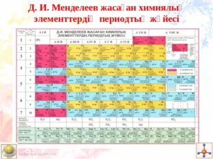 Д. И. Менделеев жасаған химиялық элементтердің периодтық жүйесі