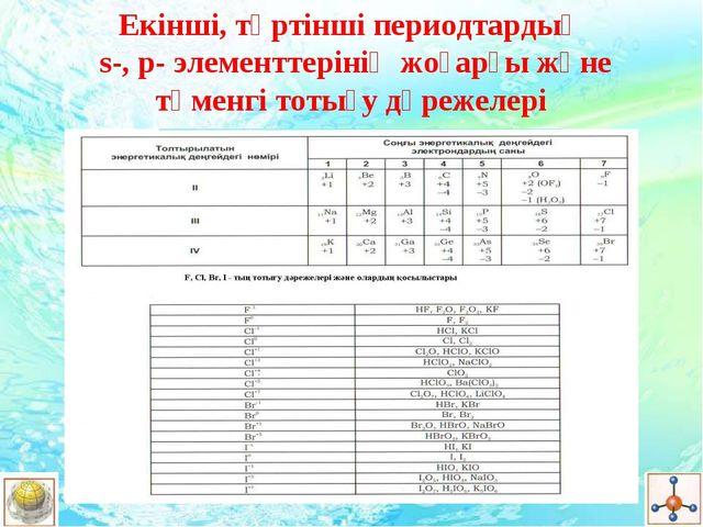 Екінші, төртінші периодтардың s-, p- элементтерінің жоғарғы және төменгі тоты...