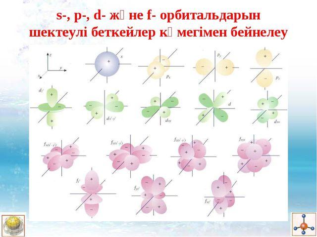 s-, p-, d- және f- орбитальдарын шектеулі беткейлер көмегімен бейнелеу