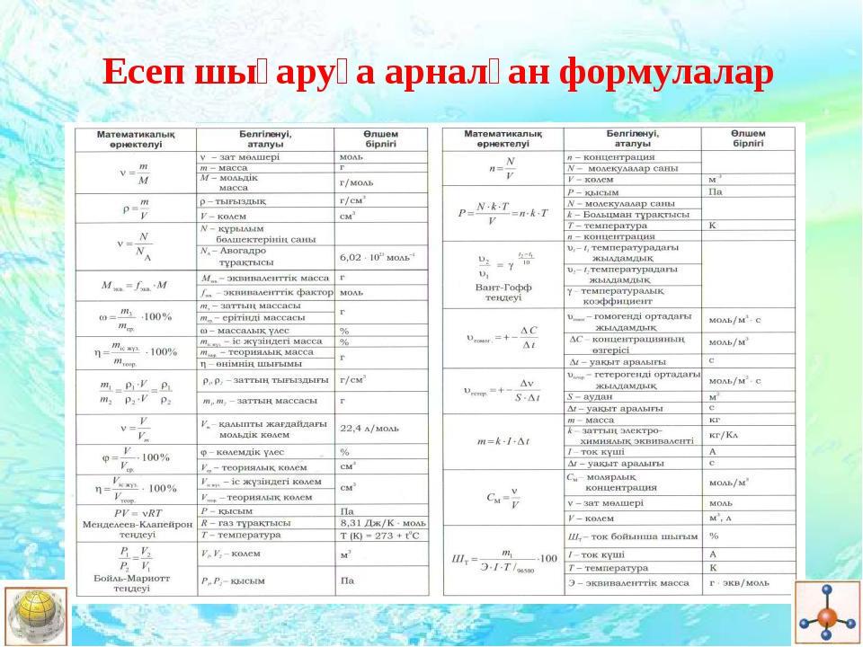 Есеп шығаруға арналған формулалар