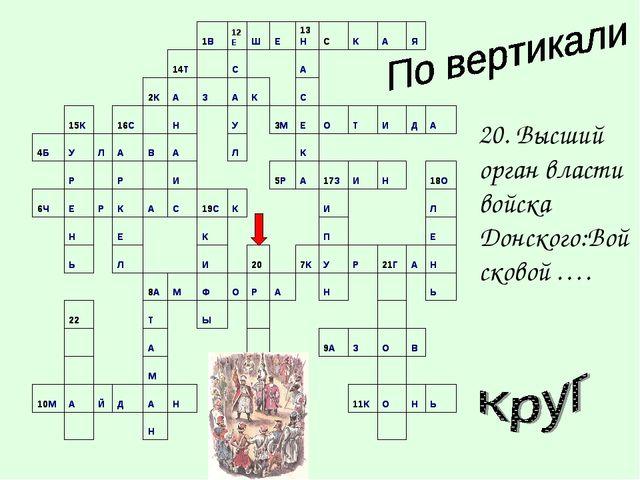 20. Высший орган власти войска Донского:Войсковой ….