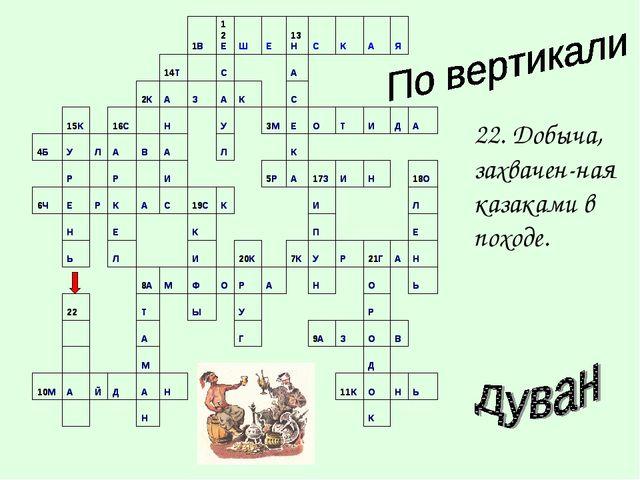 22. Добыча, захвачен-ная казаками в походе.
