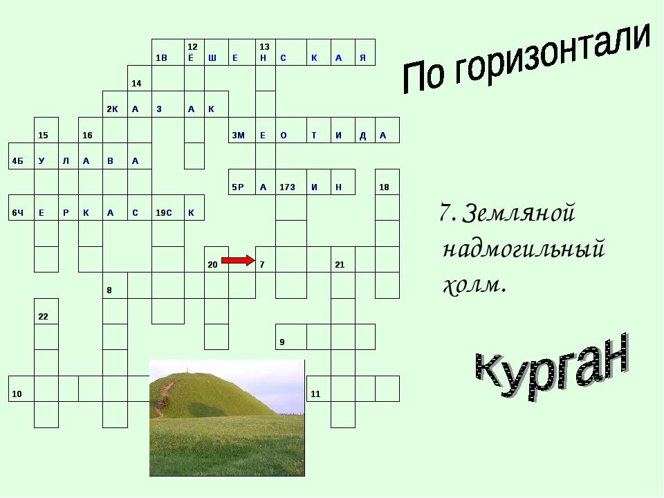 7. Земляной надмогильный холм.