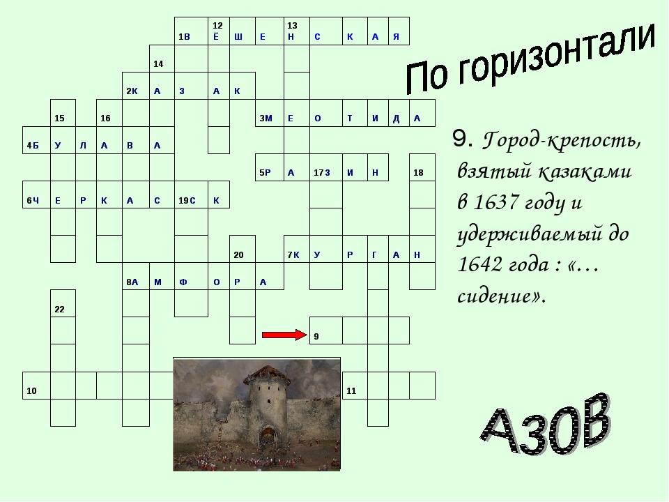 9. Город-крепость, взятый казаками в 1637 году и удерживаемый до 1642 года :...