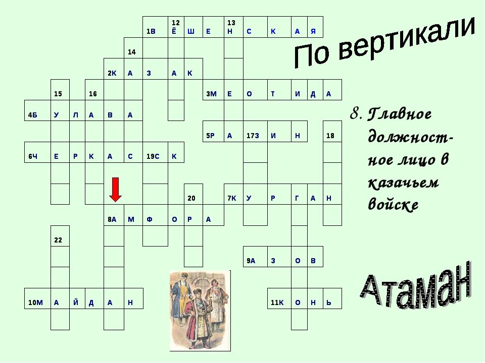8. Главное должност-ное лицо в казачьем войске