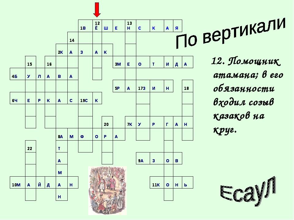 12. Помощник атамана; в его обязанности входил созыв казаков на круг.