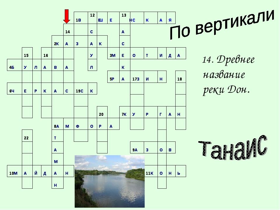 14. Древнее название реки Дон.