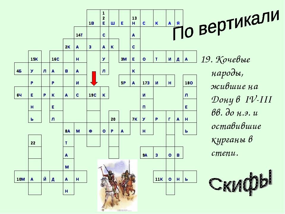 19. Кочевые народы, жившие на Дону в IV-III вв. до н.э. и оставившие курганы...