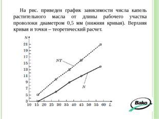 На рис. приведен график зависимости числа капель растительного масла от длины