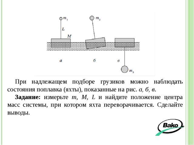 При надлежащем подборе грузиков можно наблюдать состояния поплавка (яхты), по...