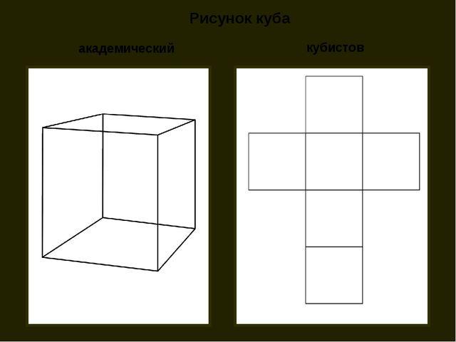 академический кубистов Рисунок куба