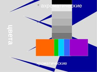 цвета хроматические ахроматические