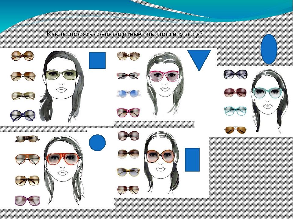 Как подобрать сонцезащитные очки по типу лица?