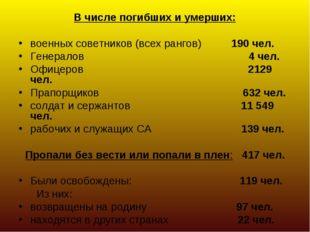 В числе погибших и умерших: военных советников (всех рангов) 190 чел. Генерал