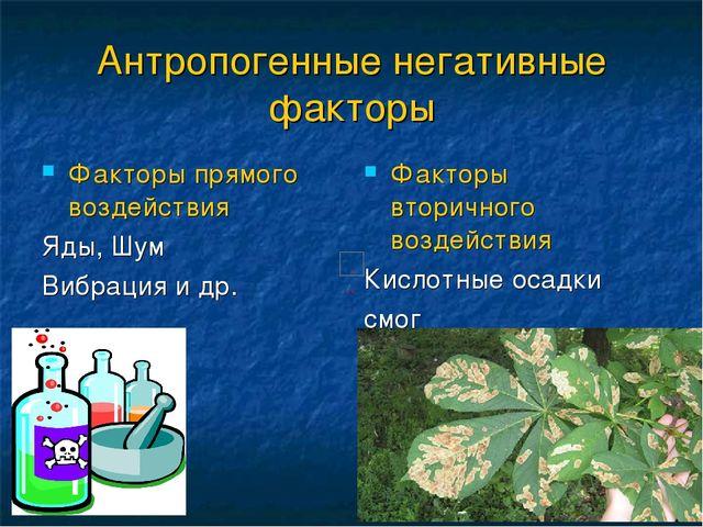 Антропогенные негативные факторы Факторы прямого воздействия Яды, Шум Вибраци...