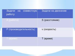Задачи на совместную работу Задачи на движение A(работа) S(расстояние) P(прои