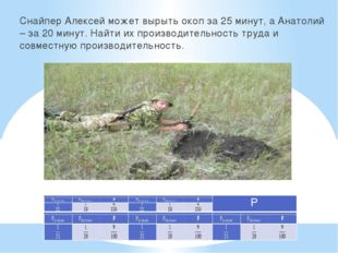 Снайпер Алексей может вырыть окоп за 25 минут, а Анатолий – за 20 минут. Найт