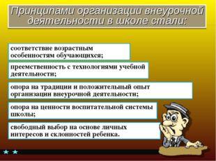 Принципами организации внеурочной деятельности в школе стали: соответствие во