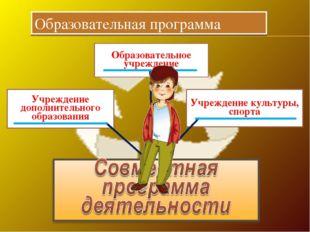 Образовательная программа Образовательное учреждение Учреждение культуры, спо