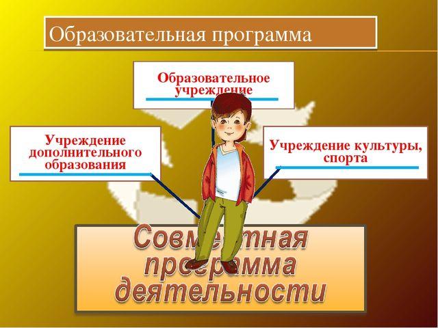 Образовательная программа Образовательное учреждение Учреждение культуры, спо...