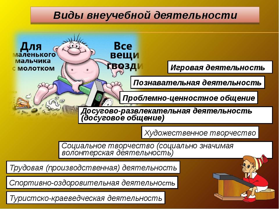 Виды внеучебной деятельности Игровая деятельность Художественное творчество С...