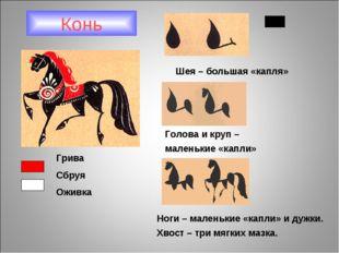 Конь Шея – большая «капля» Голова и круп – маленькие «капли» Ноги – маленькие